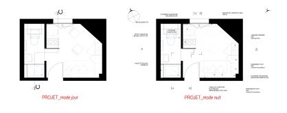 Plans projet